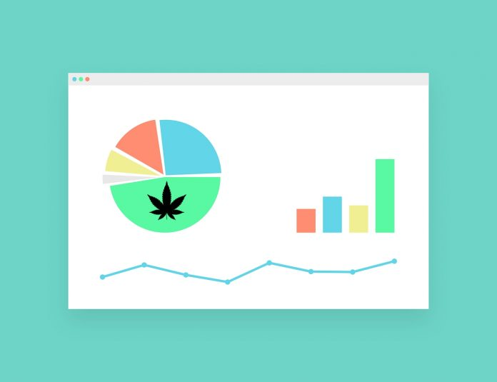 10 Simple Steps for Successful Cannabis Branding